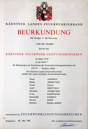 1987 stufe 2